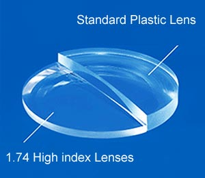 Single Vision lenses available at Zacks London Eye Clinic